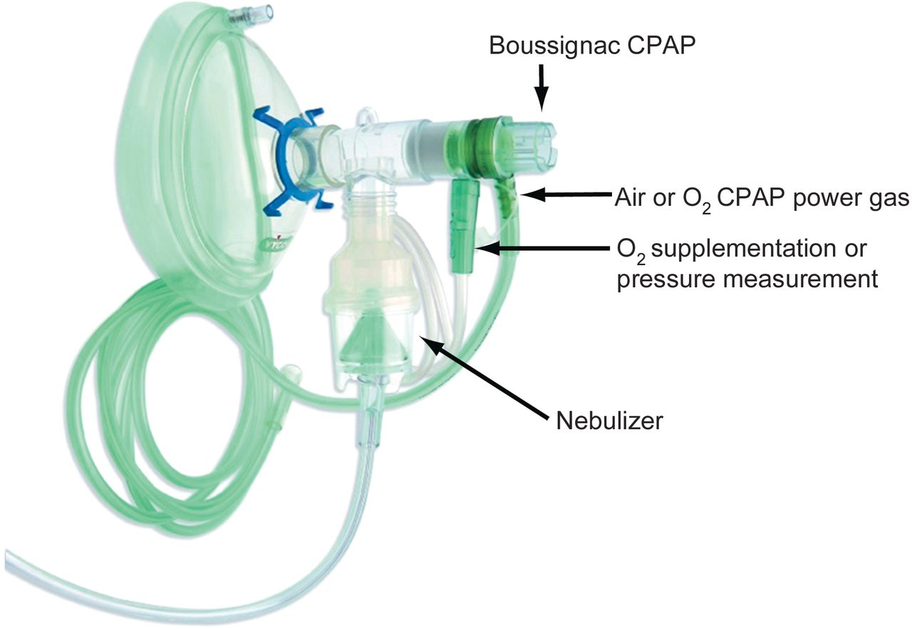 cpap machine benefis